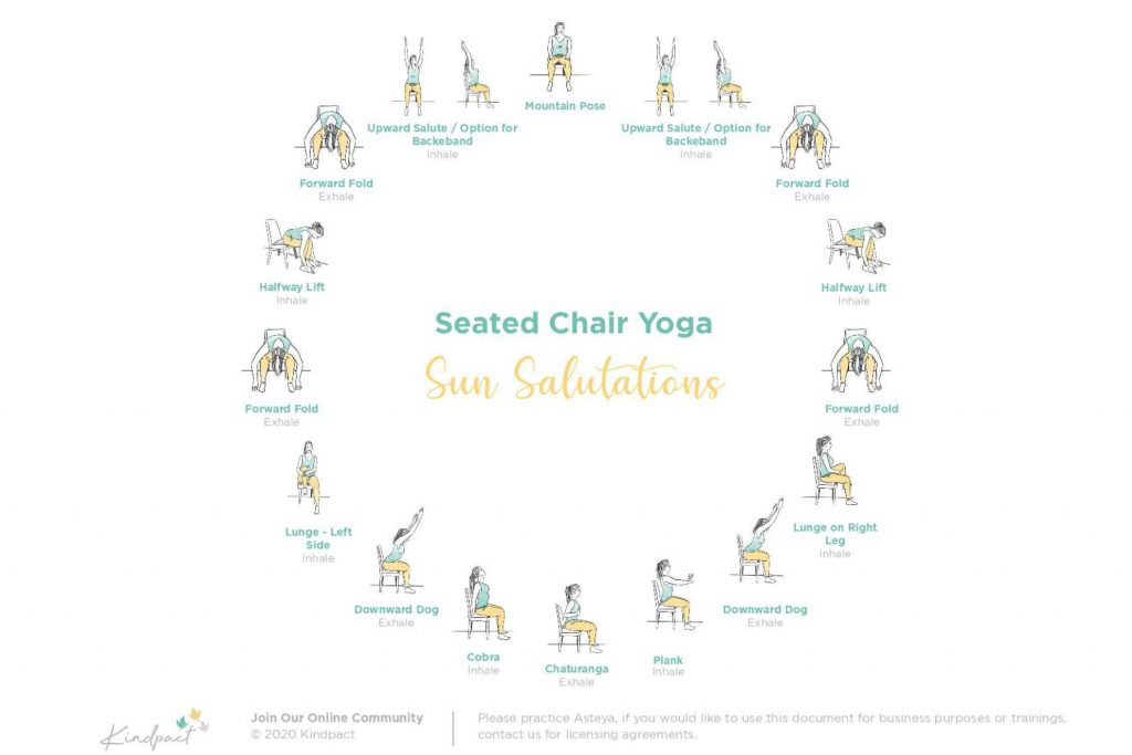 Chair Yoga Sequence for Sun Salutations